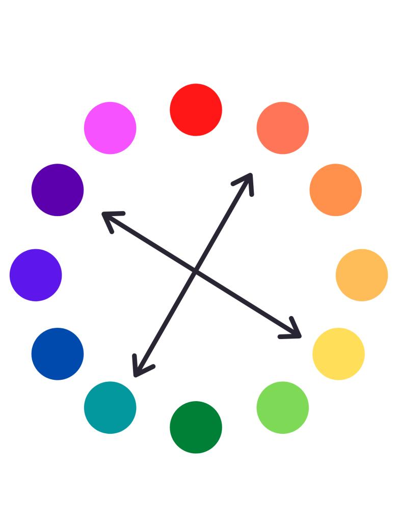 Tetradic harmony colors