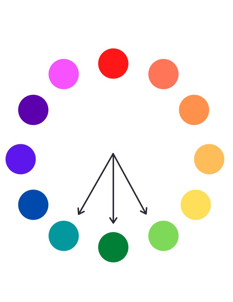 Analagous colors