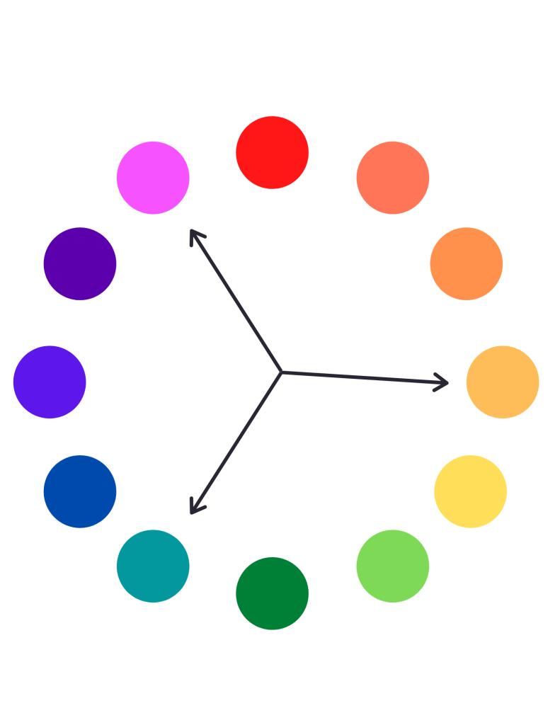 Triadic harmony colors