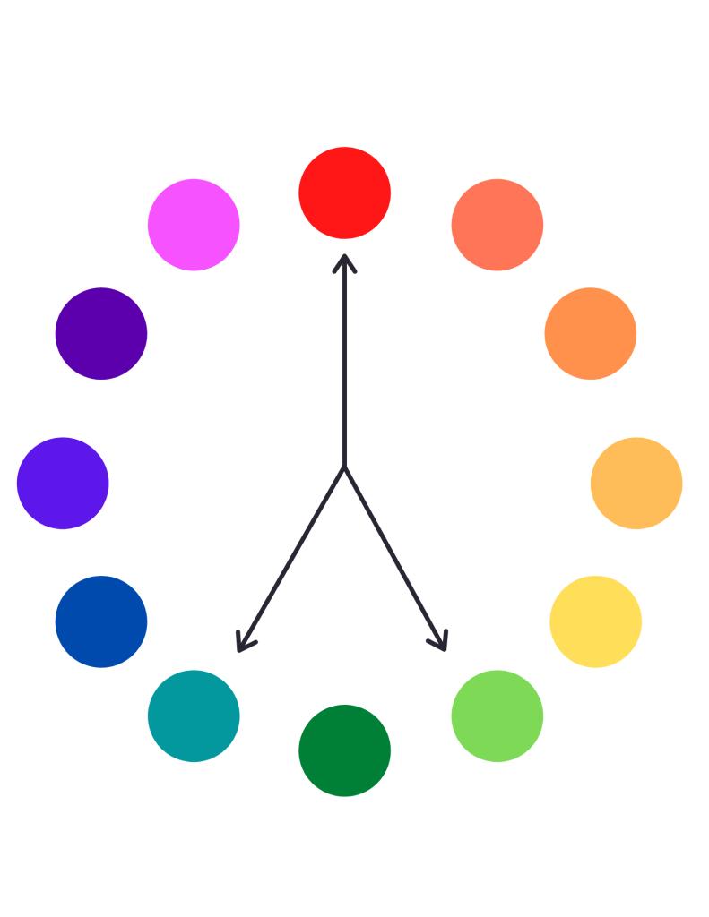 Split complimentary colors